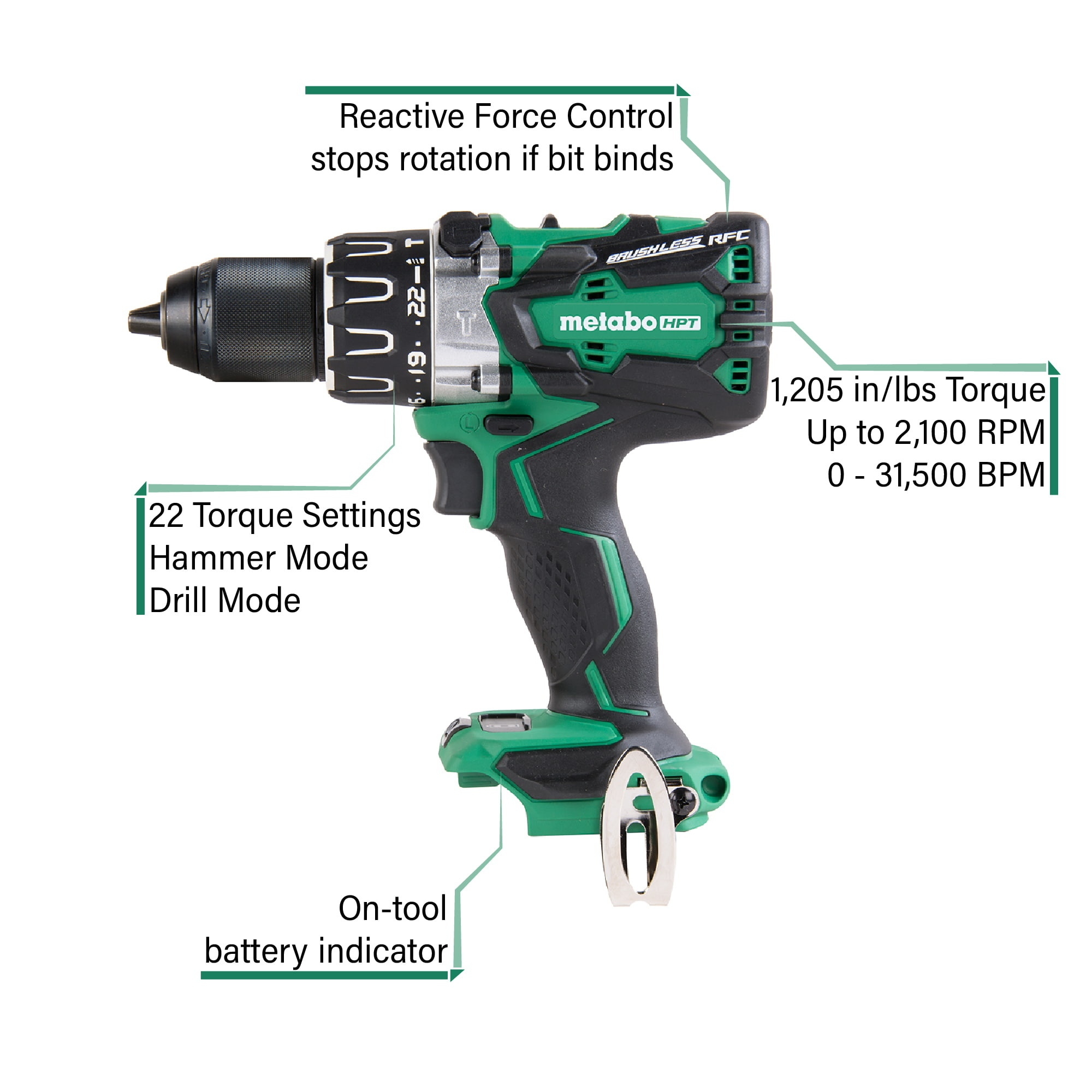 Hammer Drill with callouts